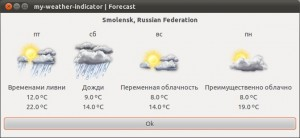 my-weather-indicator погода на 4 дня